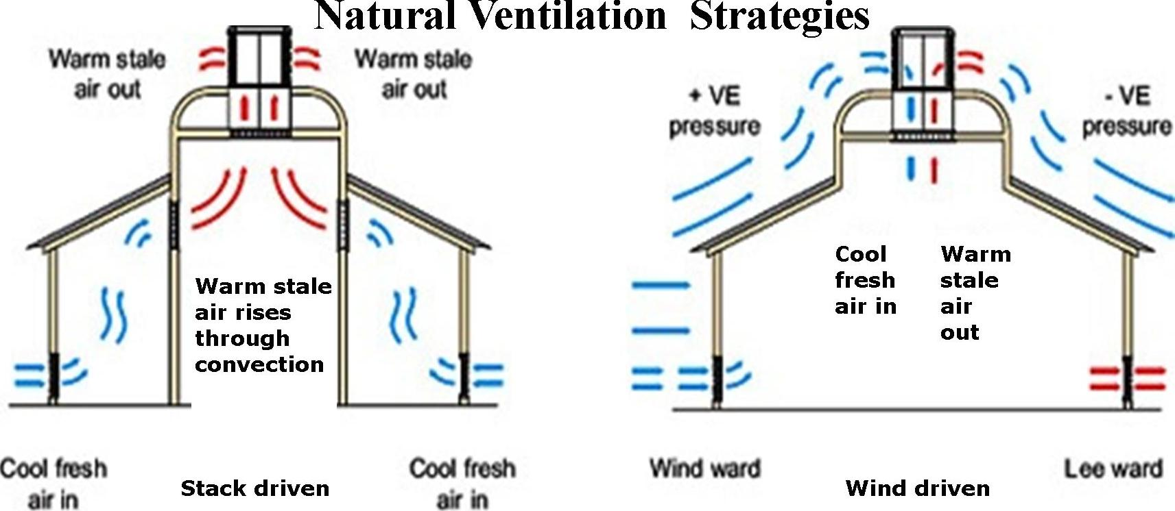 heat recovery ventilation system diagram heat get free image about wiring diagram. Black Bedroom Furniture Sets. Home Design Ideas